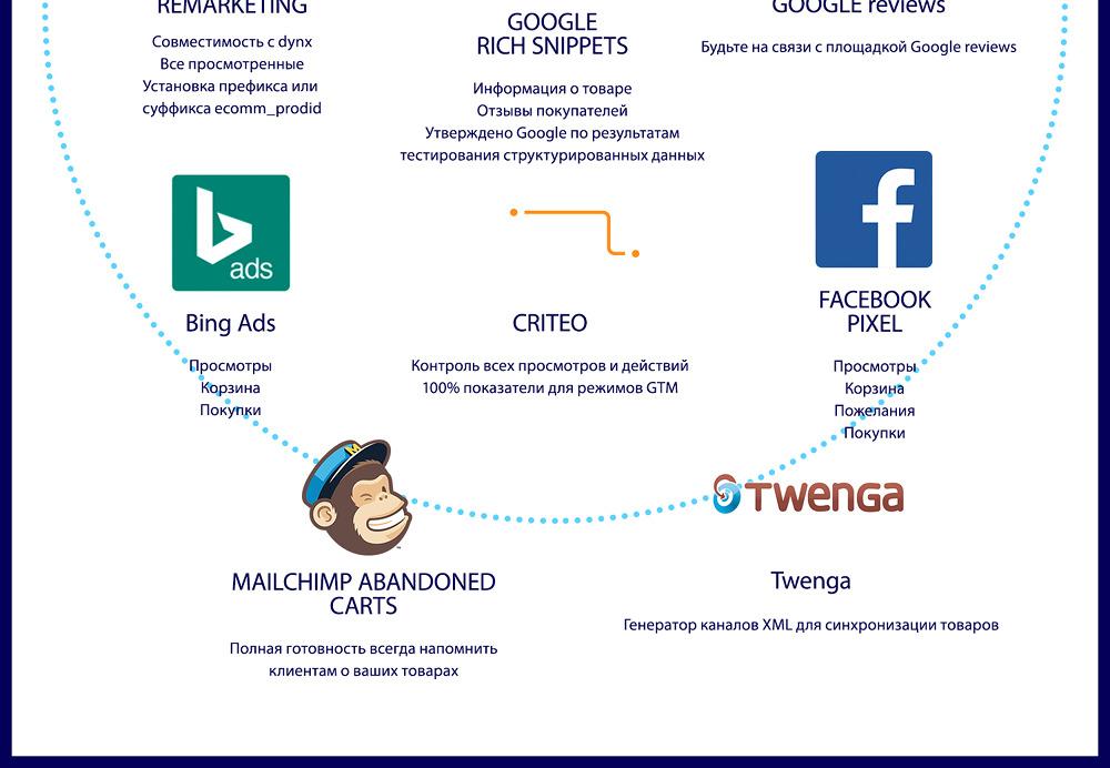 schema_explain.jpg